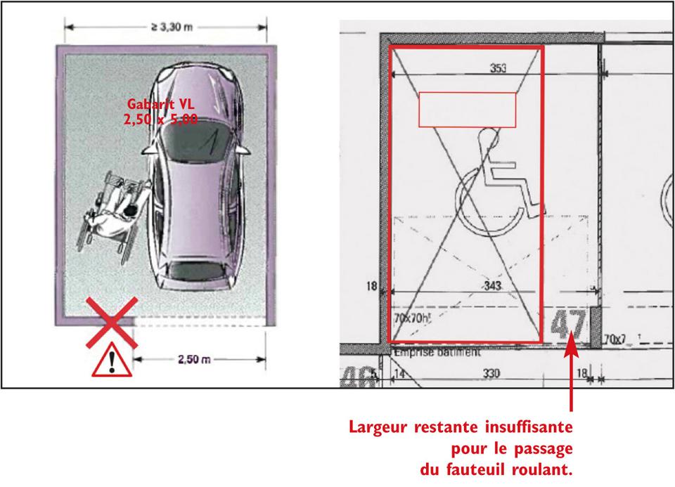 Plans de box de stationnement fermés montrant que le passage de fauteuil roulant est impossible une fois le véhicule garé, largeur insuffisante