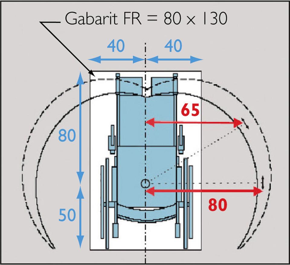 Schéma d'un gabarit d'un fauteuil roulant montrant les zones d'atteinte latérale de son utilisateur. Gabarit FR = 80 X 130