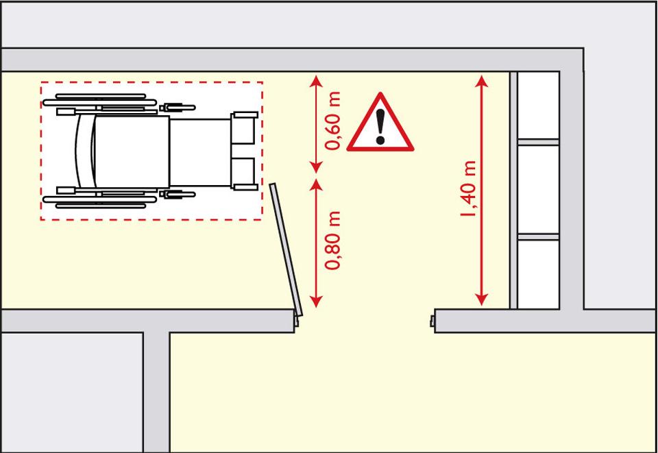 Plan d'un positionnement inadapté d'une porte pour le passage d'un fauteuil roulant car l'espace de manœuvre est de dimensions insuffisantes