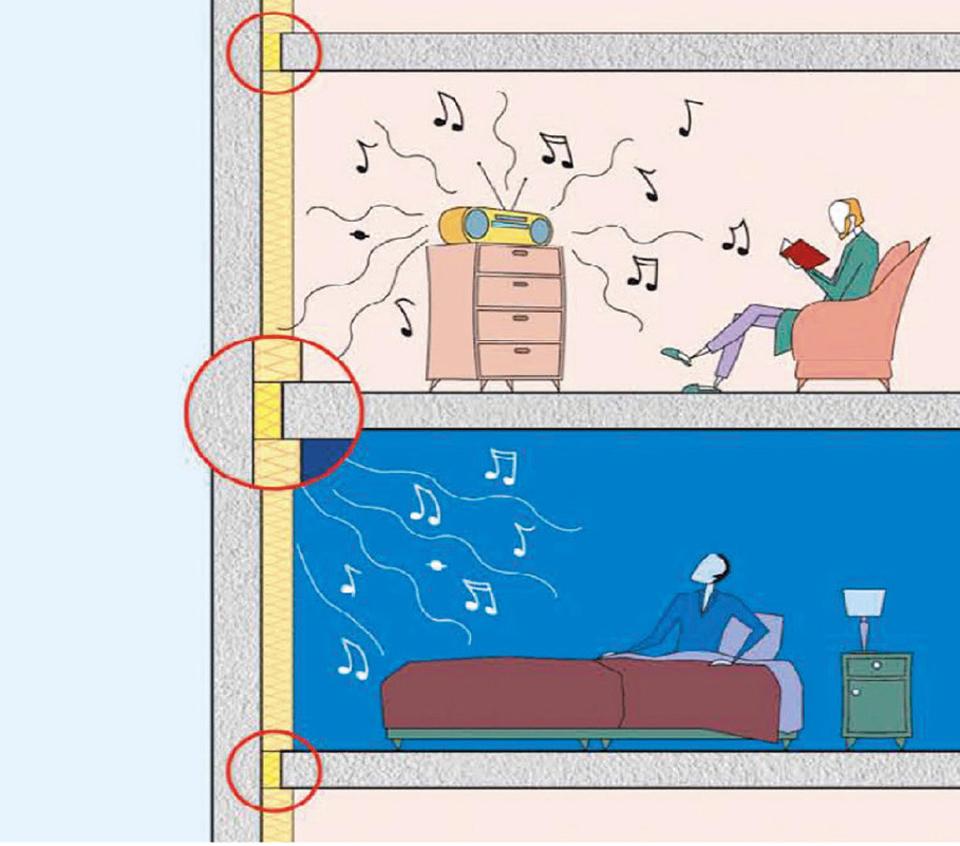 Discontinuité dans la jonction des planchers avec la façade, qui favorise la transmission du bruit entre les logements