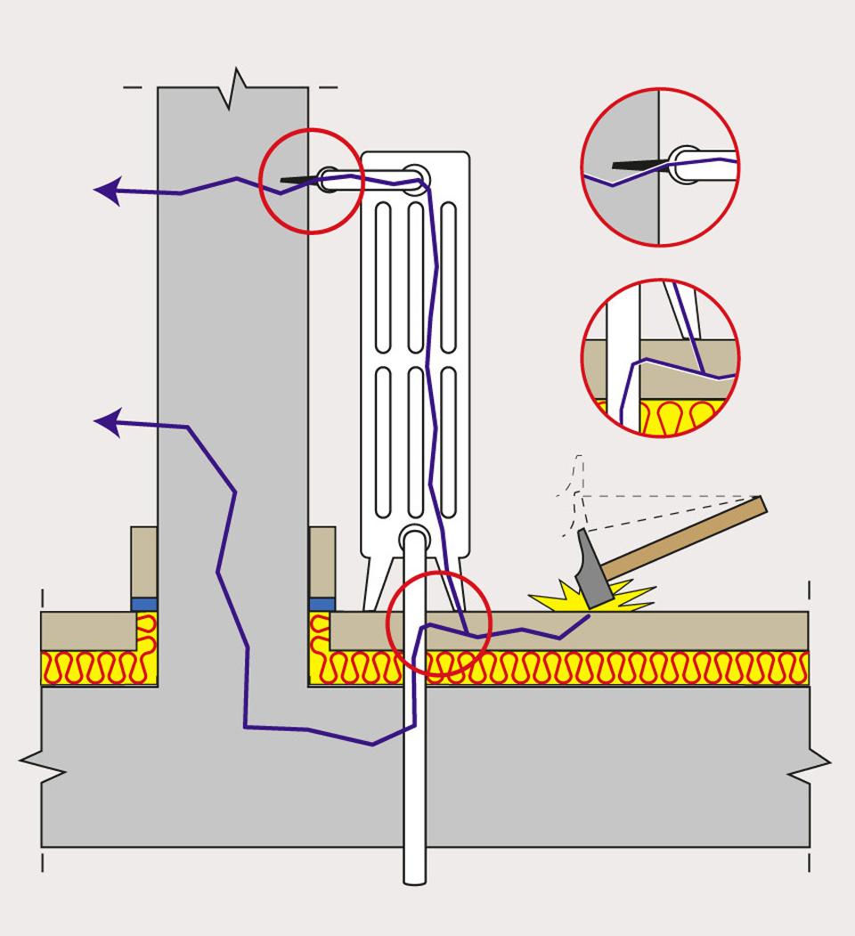Schéma d'une liaison dure entre un plancher flottant et une paroi verticale créée par un radiateur fixé au mur et posé au sol