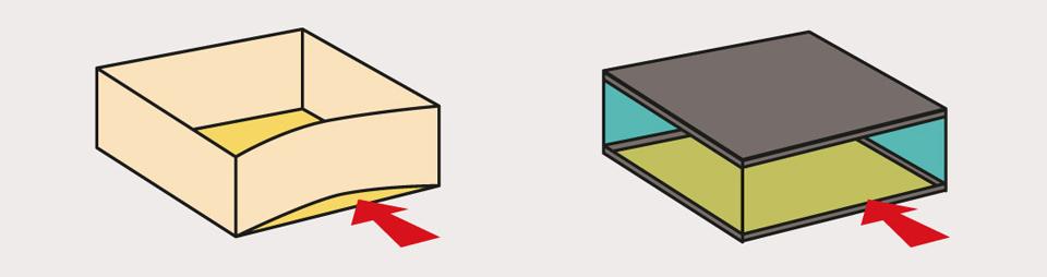 Schéma d'une boîte avec et sans couvercle pour montrer par analogie le rôle du plancher dans la construction parasismique de maison individuelle