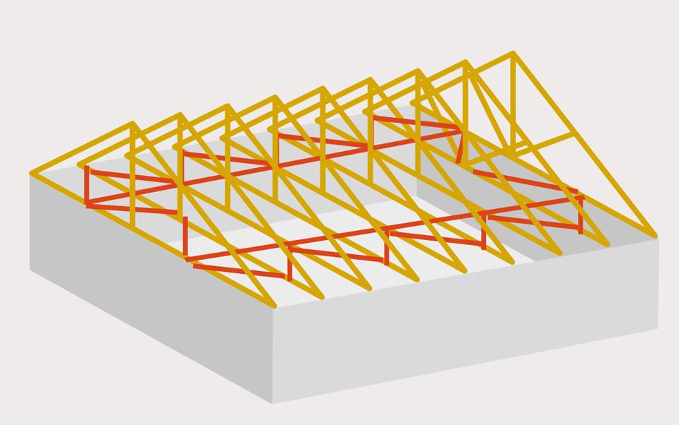 Schéma d'une charpente assurant la transmission des charges sismiques horizontales au contreventement
