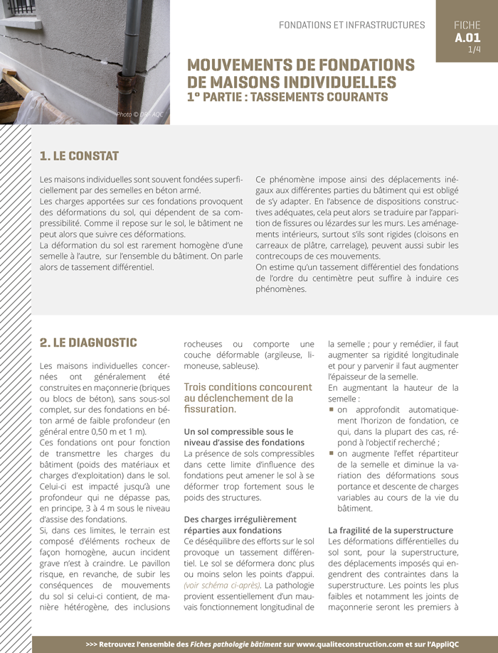 Mouvements De Fondations De Maisons Individuelles 1 Partie Tassements Courants Agence Qualite Constructionagence Qualite Construction